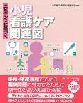 エビデンスに基づく小児看護ケア関連図の本